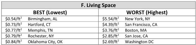 Preferability-Index-Table-F